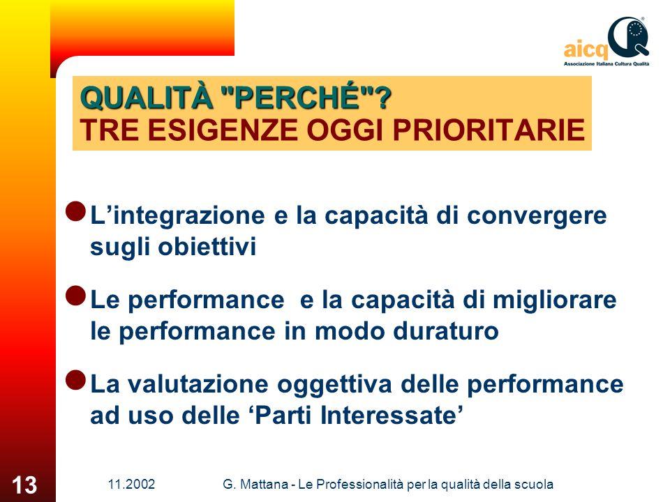 11.2002G. Mattana - Le Professionalità per la qualità della scuola 13 Lintegrazione e la capacità di convergere sugli obiettivi Le performance e la ca