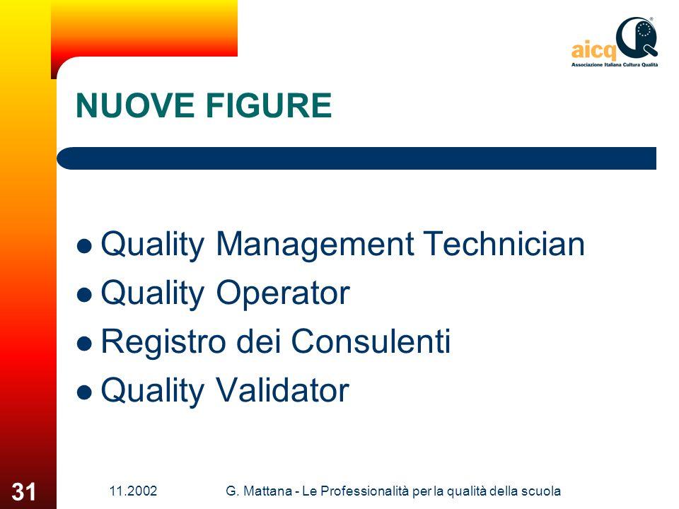 11.2002G. Mattana - Le Professionalità per la qualità della scuola 31 NUOVE FIGURE Quality Management Technician Quality Operator Registro dei Consule