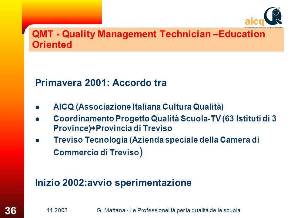 11.2002G. Mattana - Le Professionalità per la qualità della scuola 36 QMT - Quality Management Technician –Education Oriented Primavera 2001: Accordo