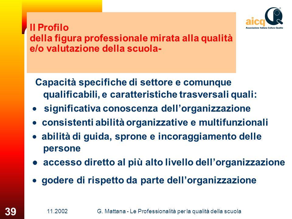 11.2002G. Mattana - Le Professionalità per la qualità della scuola 39 ll Profilo della figura professionale mirata alla qualità e/o valutazione della