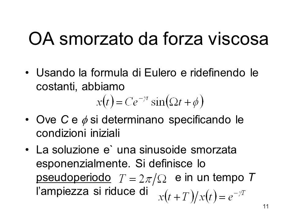 Usando la formula di Eulero e ridefinendo le costanti, abbiamo Ove C e si determinano specificando le condizioni iniziali La soluzione e` una sinusoid