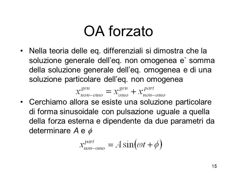 OA forzato Nella teoria delle eq. differenziali si dimostra che la soluzione generale delleq. non omogenea e` somma della soluzione generale delleq. o
