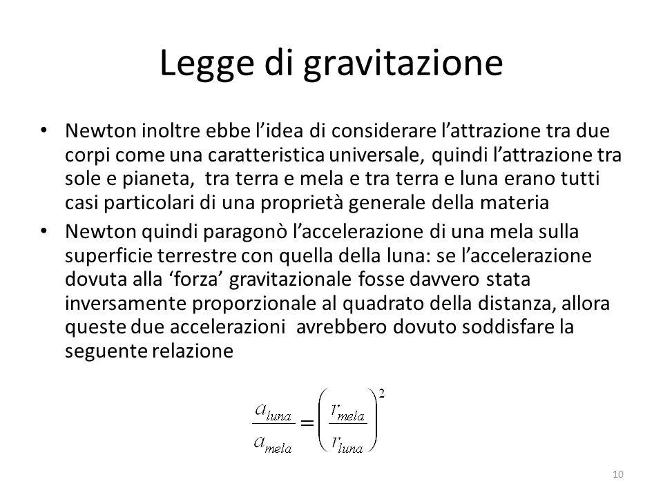 Legge di gravitazione Newton inoltre ebbe lidea di considerare lattrazione tra due corpi come una caratteristica universale, quindi lattrazione tra so