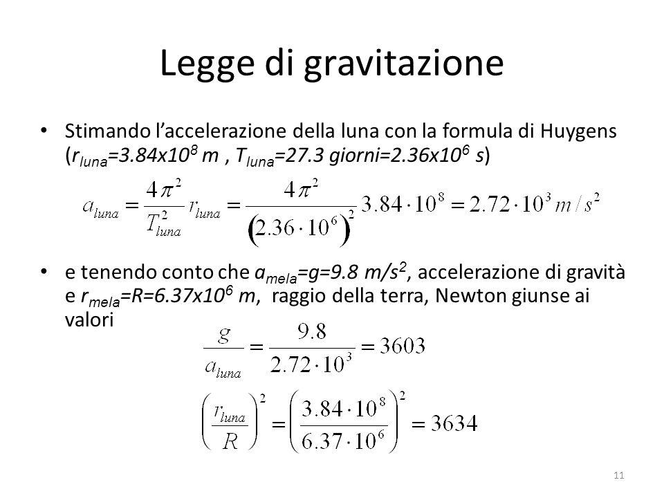 Legge di gravitazione Stimando laccelerazione della luna con la formula di Huygens (r luna =3.84x10 8 m, T luna =27.3 giorni=2.36x10 6 s) e tenendo co