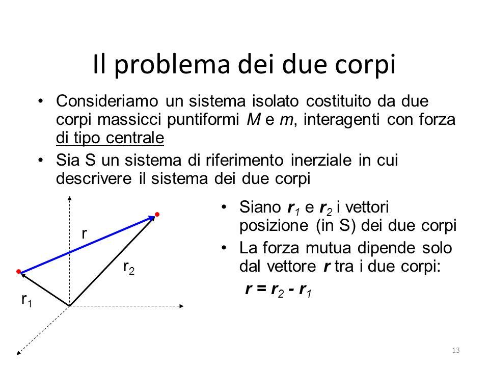 Il problema dei due corpi Consideriamo un sistema isolato costituito da due corpi massicci puntiformi M e m, interagenti con forza di tipo centrale Si