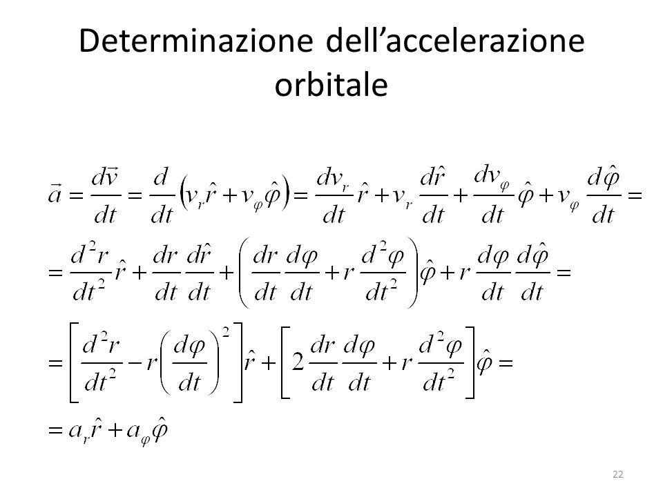 Determinazione dellaccelerazione orbitale 22