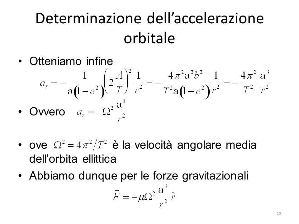 Determinazione dellaccelerazione orbitale Otteniamo infine Ovvero ove è la velocità angolare media dellorbita ellittica Abbiamo dunque per le forze gr