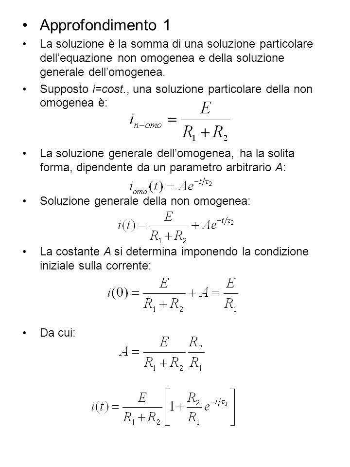 Approfondimento 1 La soluzione è la somma di una soluzione particolare dellequazione non omogenea e della soluzione generale dellomogenea. Supposto i=
