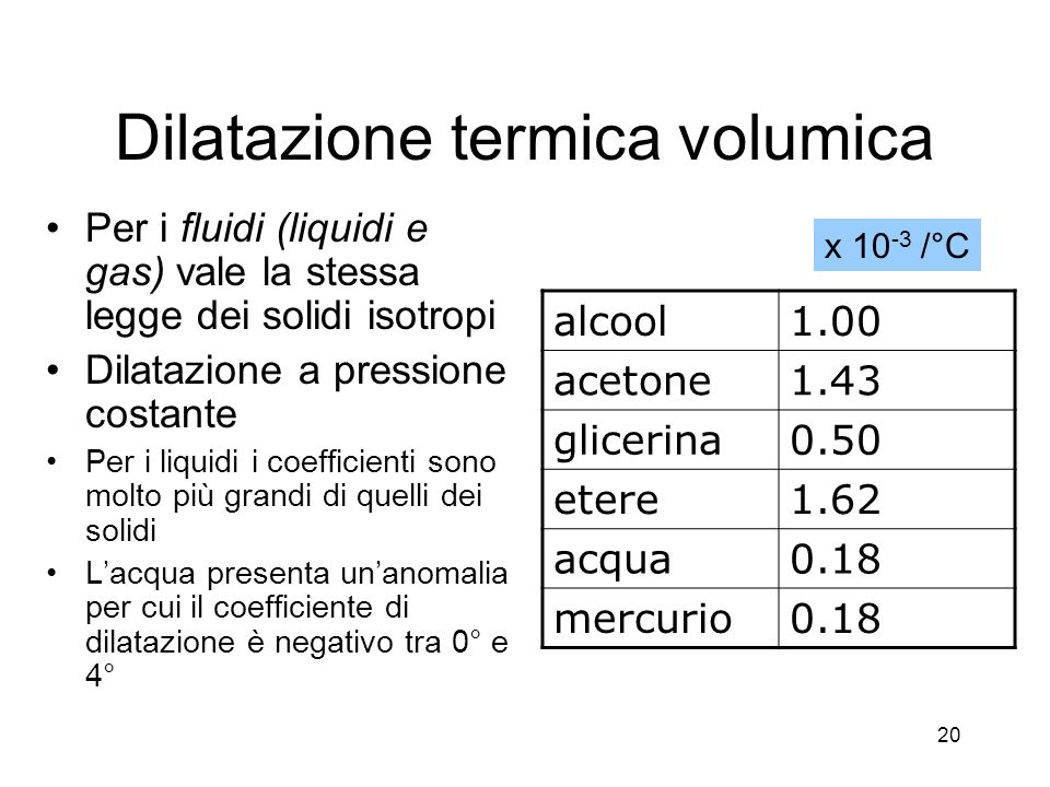 Dilatazione termica volumica Per i fluidi (liquidi e gas) vale la stessa legge dei solidi isotropi Dilatazione a pressione costante Per i liquidi i co