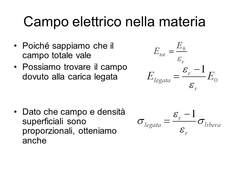 Campo elettrico nella materia Poiché sappiamo che il campo totale vale Possiamo trovare il campo dovuto alla carica legata Dato che campo e densità su