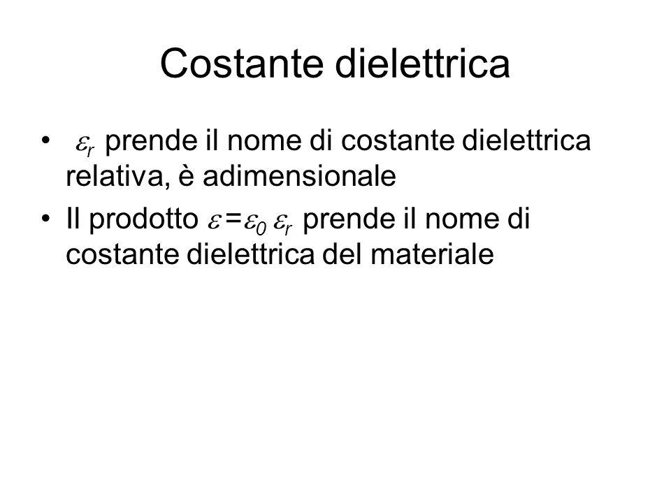 Costante dielettrica r prende il nome di costante dielettrica relativa, è adimensionale Il prodotto = 0 r prende il nome di costante dielettrica del m
