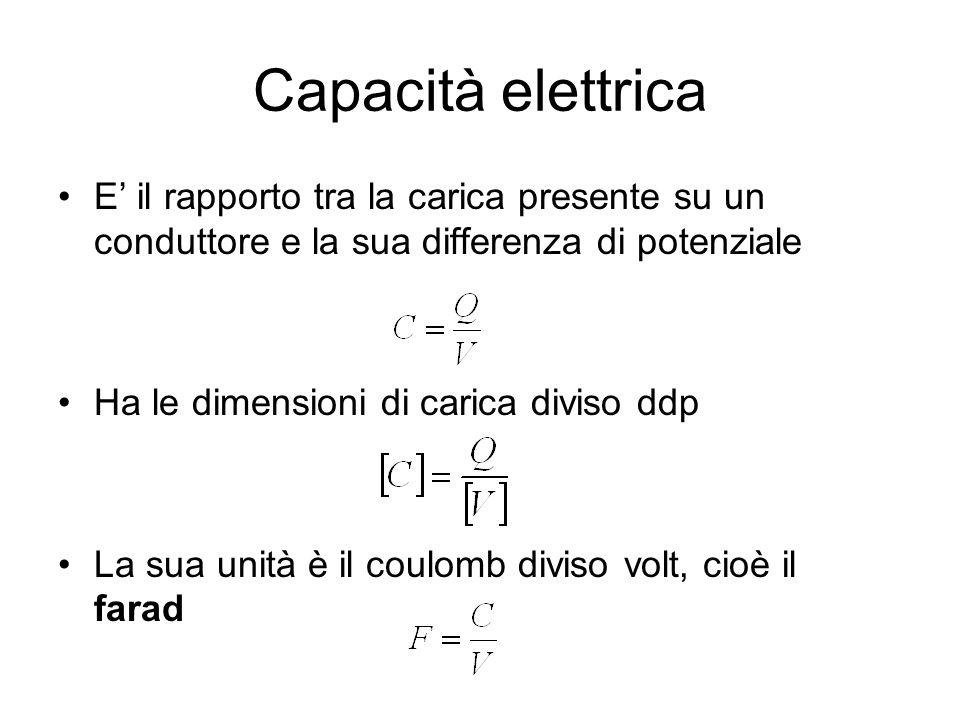 Capacità elettrica E il rapporto tra la carica presente su un conduttore e la sua differenza di potenziale Ha le dimensioni di carica diviso ddp La su