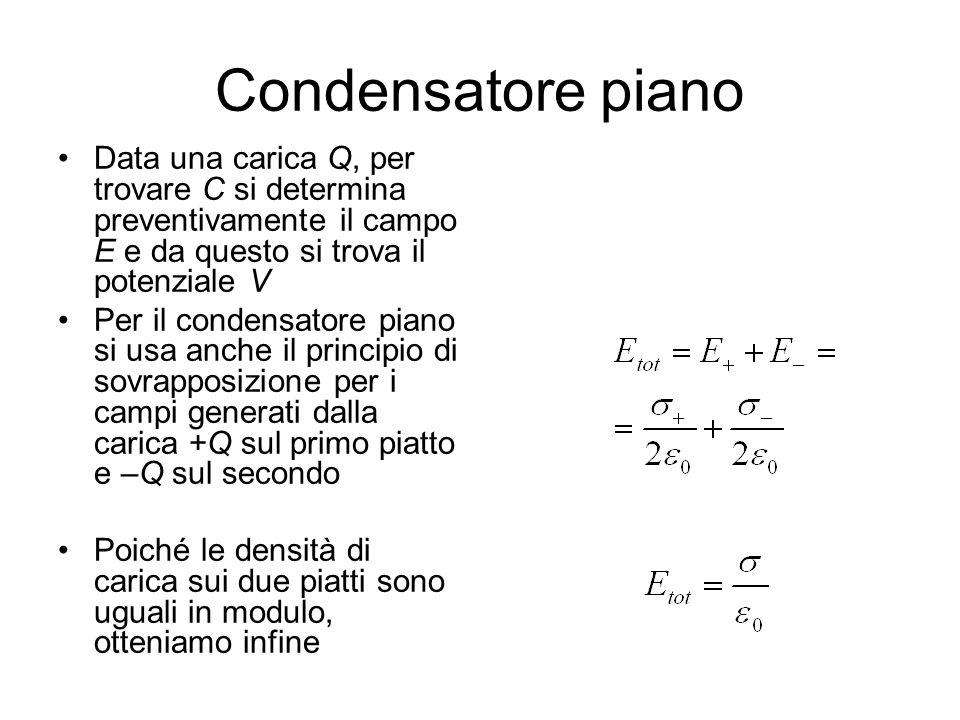 Condensatore piano Data una carica Q, per trovare C si determina preventivamente il campo E e da questo si trova il potenziale V Per il condensatore p