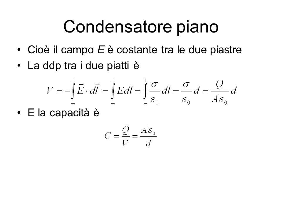 Condensatore piano Cioè il campo E è costante tra le due piastre La ddp tra i due piatti è E la capacità è
