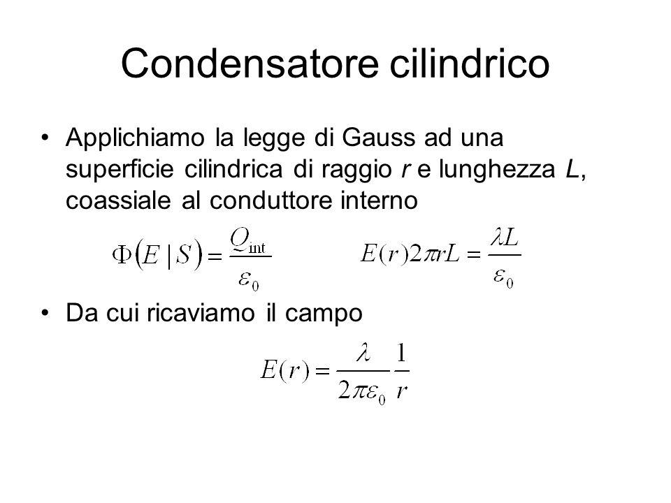 Condensatore cilindrico Applichiamo la legge di Gauss ad una superficie cilindrica di raggio r e lunghezza L, coassiale al conduttore interno Da cui r