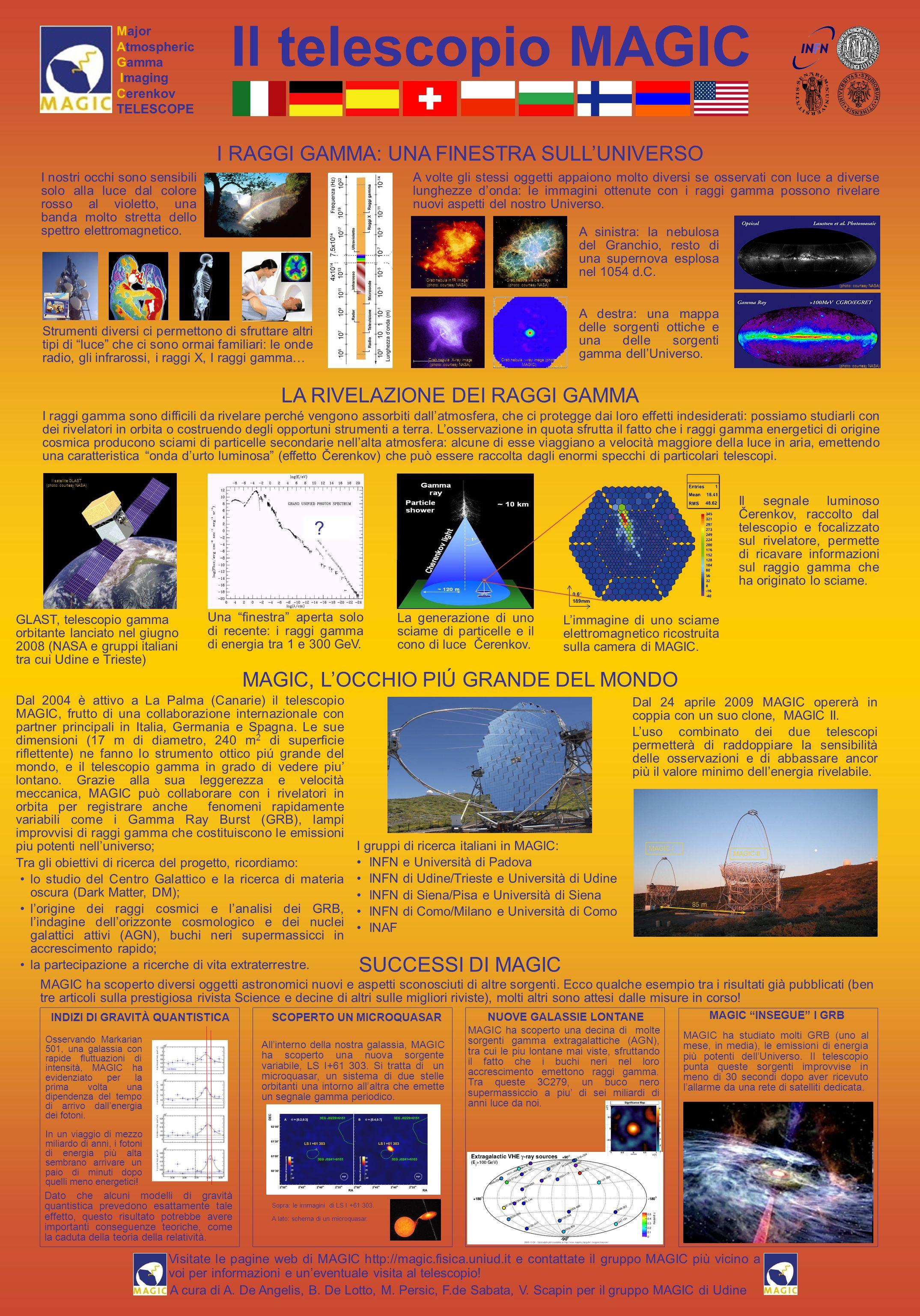 I RAGGI GAMMA: UNA FINESTRA SULLUNIVERSO MAGIC, LOCCHIO PIÚ GRANDE DEL MONDO MAGIC ha scoperto diversi oggetti astronomici nuovi e aspetti sconosciuti