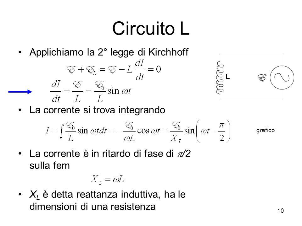 Circuito L Applichiamo la 2° legge di Kirchhoff La corrente si trova integrando La corrente è in ritardo di fase di /2 sulla fem X L è detta reattanza
