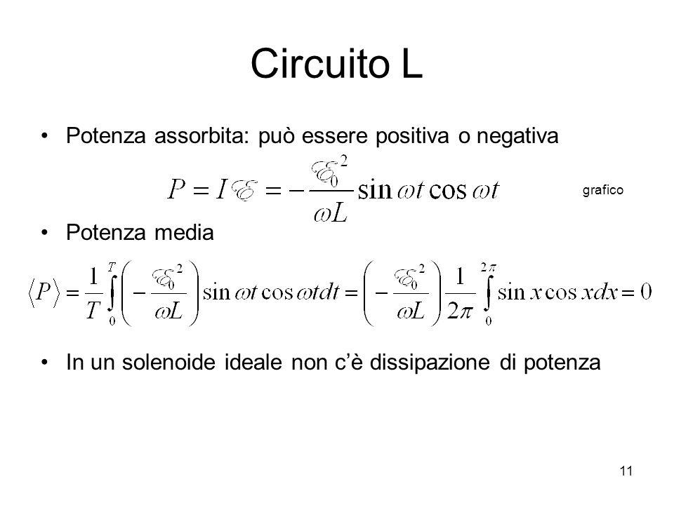 Circuito L Potenza assorbita: può essere positiva o negativa Potenza media In un solenoide ideale non cè dissipazione di potenza grafico 11