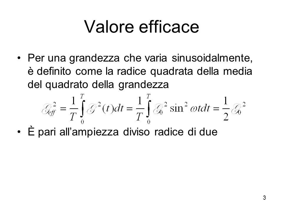 Valore efficace Per una grandezza che varia sinusoidalmente, è definito come la radice quadrata della media del quadrato della grandezza È pari allamp