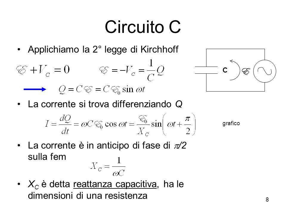 Circuito C Applichiamo la 2° legge di Kirchhoff La corrente si trova differenziando Q La corrente è in anticipo di fase di /2 sulla fem X C è detta re