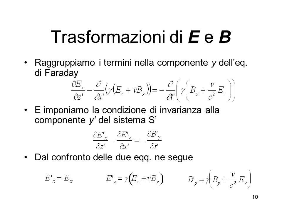 10 Trasformazioni di E e B Raggruppiamo i termini nella componente y delleq. di Faraday E imponiamo la condizione di invarianza alla componente y del