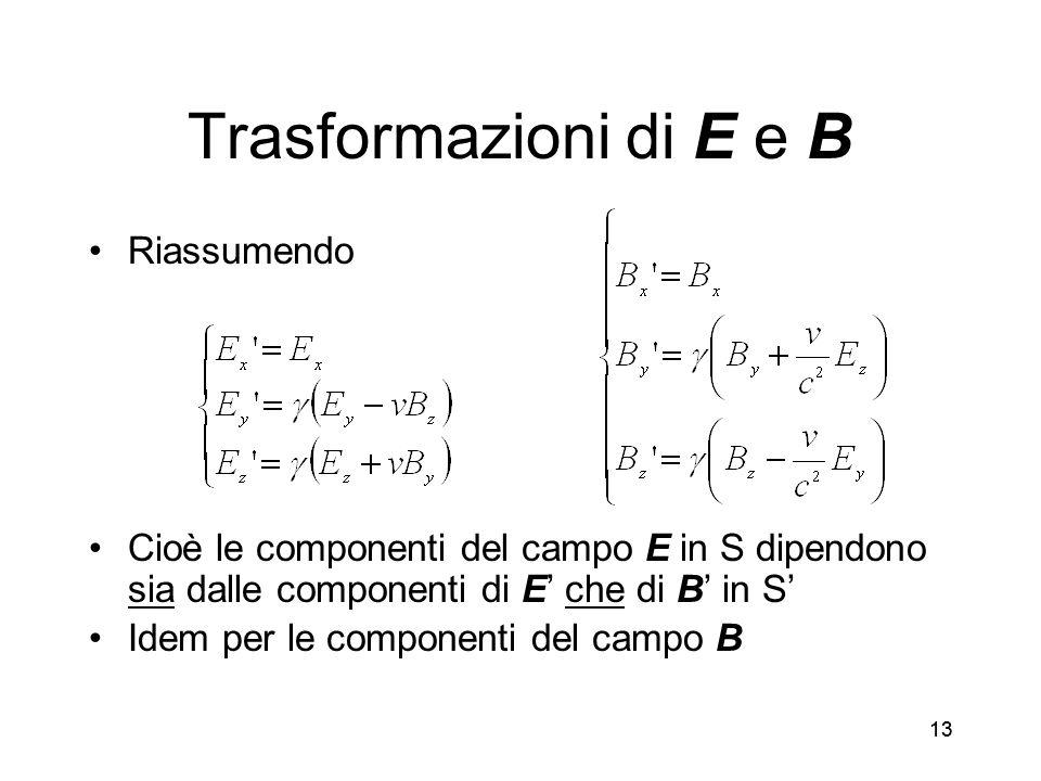 13 Trasformazioni di E e B Riassumendo Cioè le componenti del campo E in S dipendono sia dalle componenti di E che di B in S Idem per le componenti de