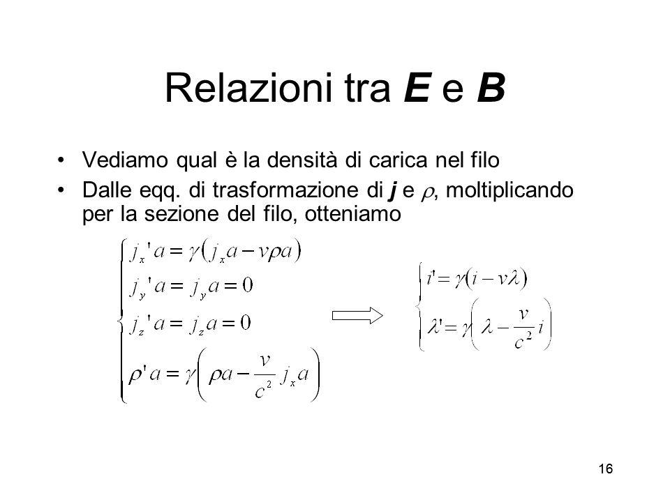 16 Relazioni tra E e B Vediamo qual è la densità di carica nel filo Dalle eqq. di trasformazione di j e, moltiplicando per la sezione del filo, otteni