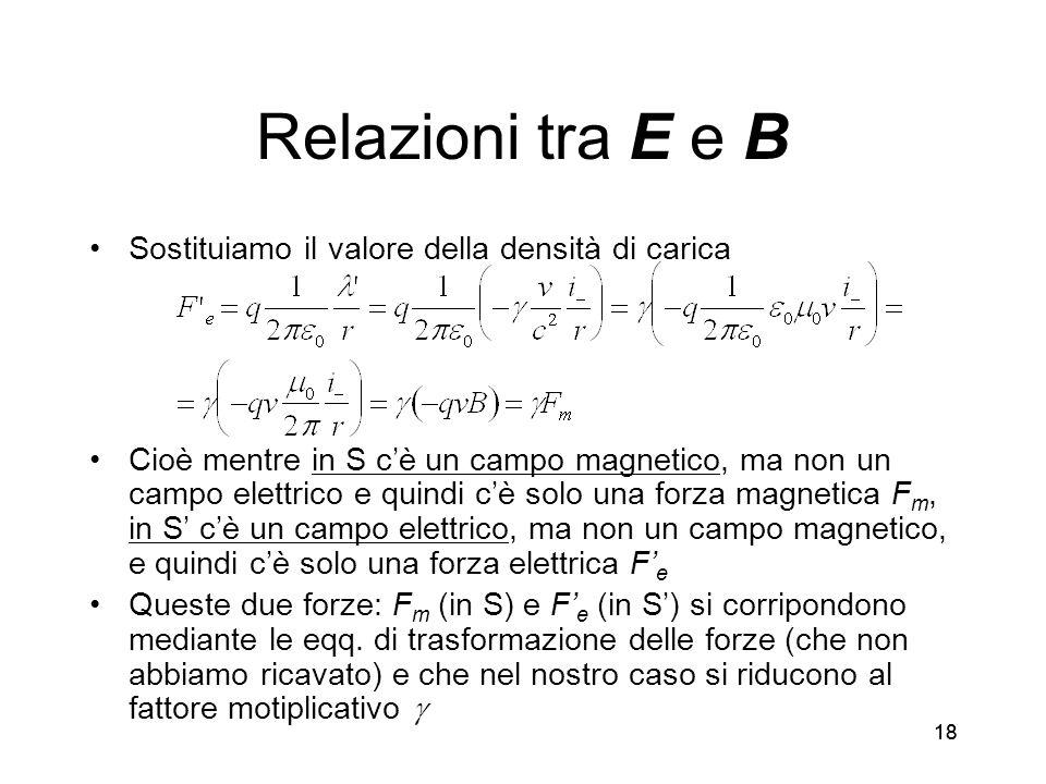 18 Relazioni tra E e B Sostituiamo il valore della densità di carica Cioè mentre in S cè un campo magnetico, ma non un campo elettrico e quindi cè sol