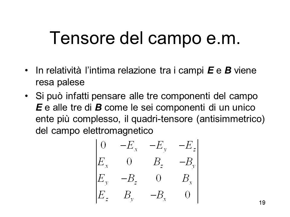 19 Tensore del campo e.m. In relatività lintima relazione tra i campi E e B viene resa palese Si può infatti pensare alle tre componenti del campo E e