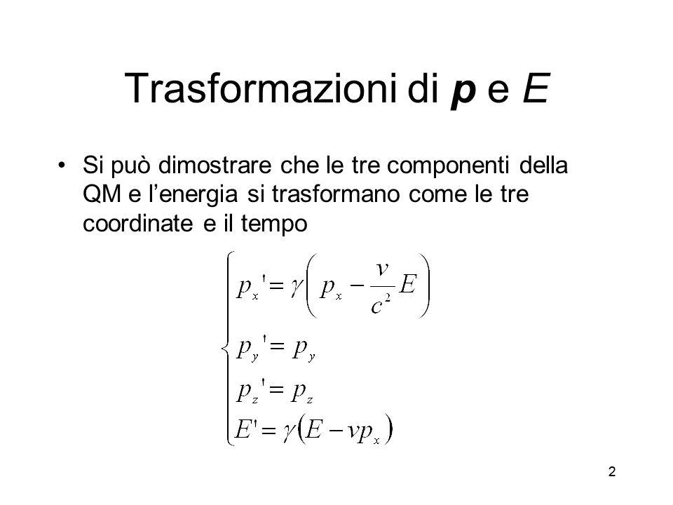 33 Trasformazioni di p e E Introducendo la variabile p 0 =E/c, e dette p 1 =p x, p 2 =p y, p 3 =p z, abbiamo la forma più simmetrica Nello spazio-tempo la quaterna ( p 0, p 1, p 2, p 3 ) è un 4-vettore e le TdL ne trasformano le componenti tra loro, in particolare mescolano QM ed energia