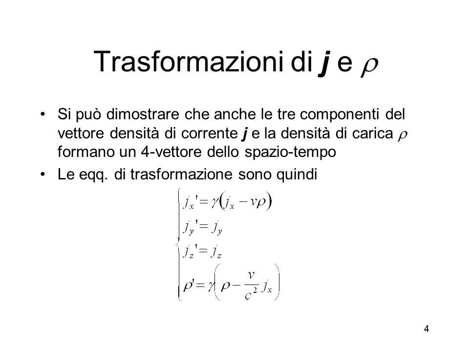 44 Trasformazioni di j e Si può dimostrare che anche le tre componenti del vettore densità di corrente j e la densità di carica formano un 4-vettore d