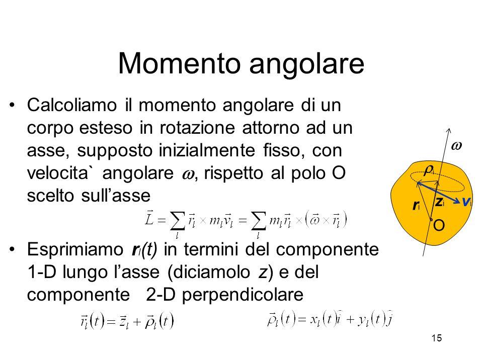 Momento angolare Calcoliamo il momento angolare di un corpo esteso in rotazione attorno ad un asse, supposto inizialmente fisso, con velocita` angolar