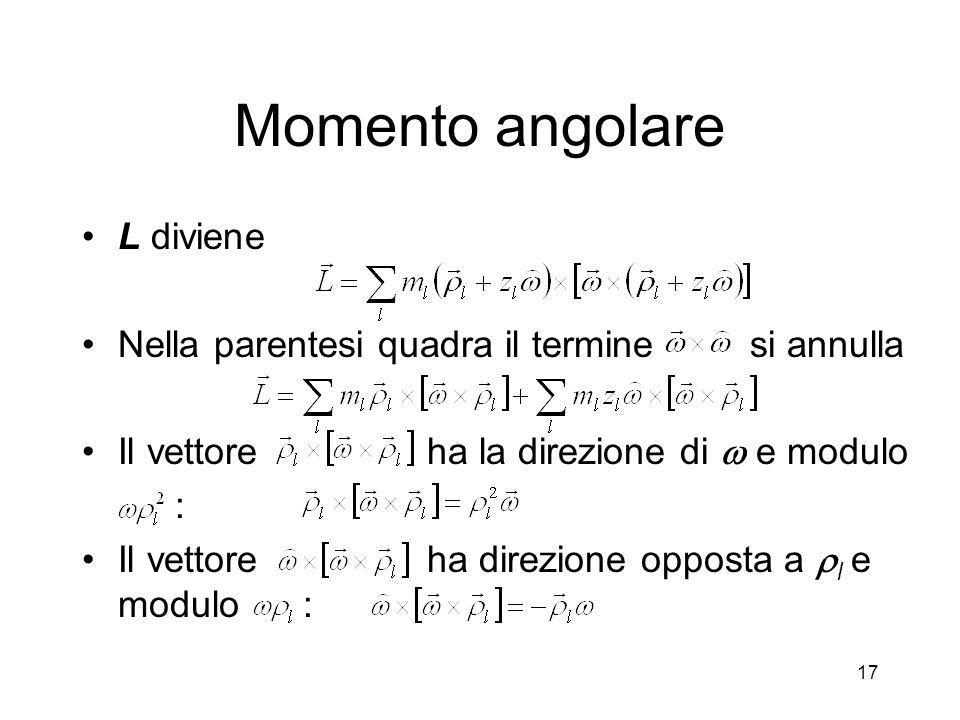 Momento angolare L diviene Nella parentesi quadra il termine si annulla Il vettore ha la direzione di e modulo : Il vettore ha direzione opposta a l e
