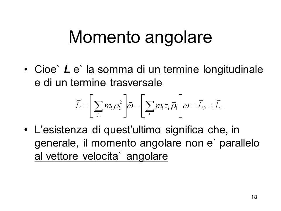 Momento angolare Cioe` L e` la somma di un termine longitudinale e di un termine trasversale Lesistenza di questultimo significa che, in generale, il
