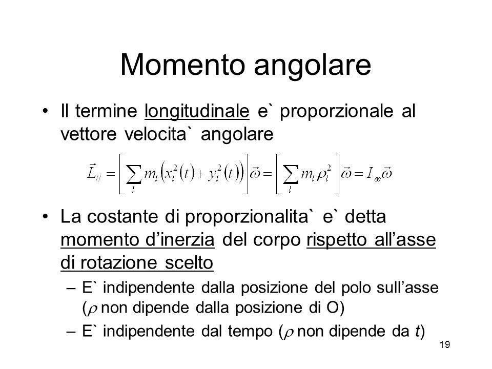 Momento angolare Il termine longitudinale e` proporzionale al vettore velocita` angolare La costante di proporzionalita` e` detta momento dinerzia del