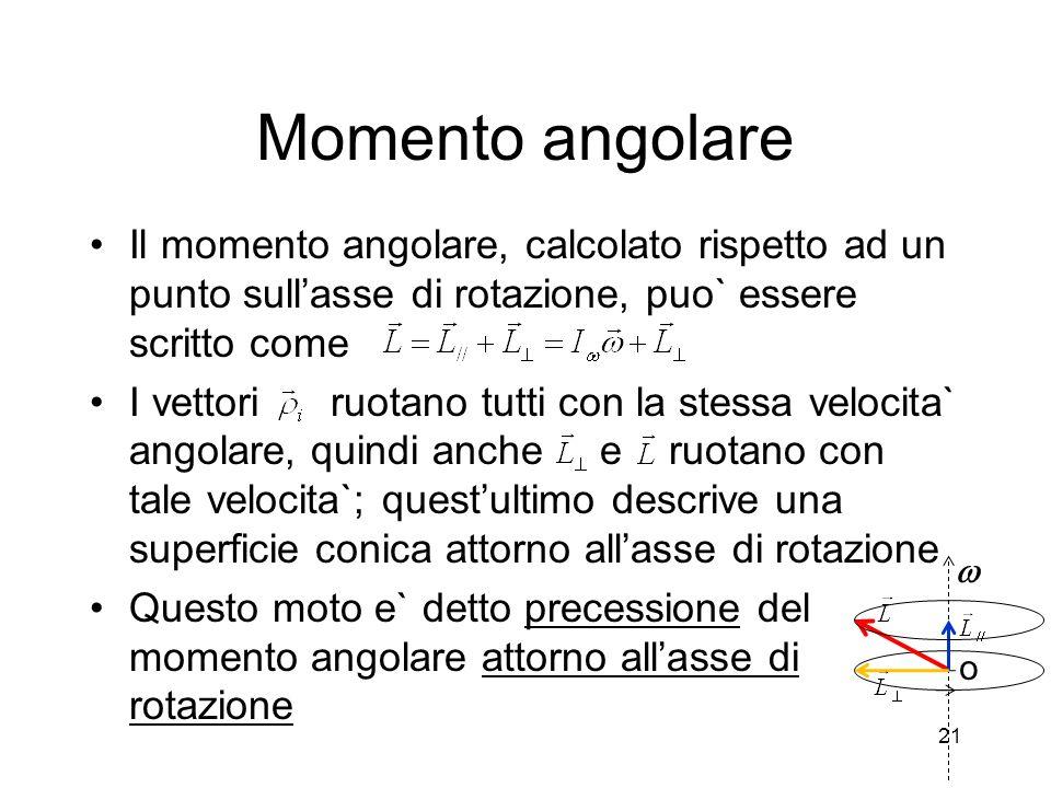 Momento angolare Il momento angolare, calcolato rispetto ad un punto sullasse di rotazione, puo` essere scritto come I vettori ruotano tutti con la st