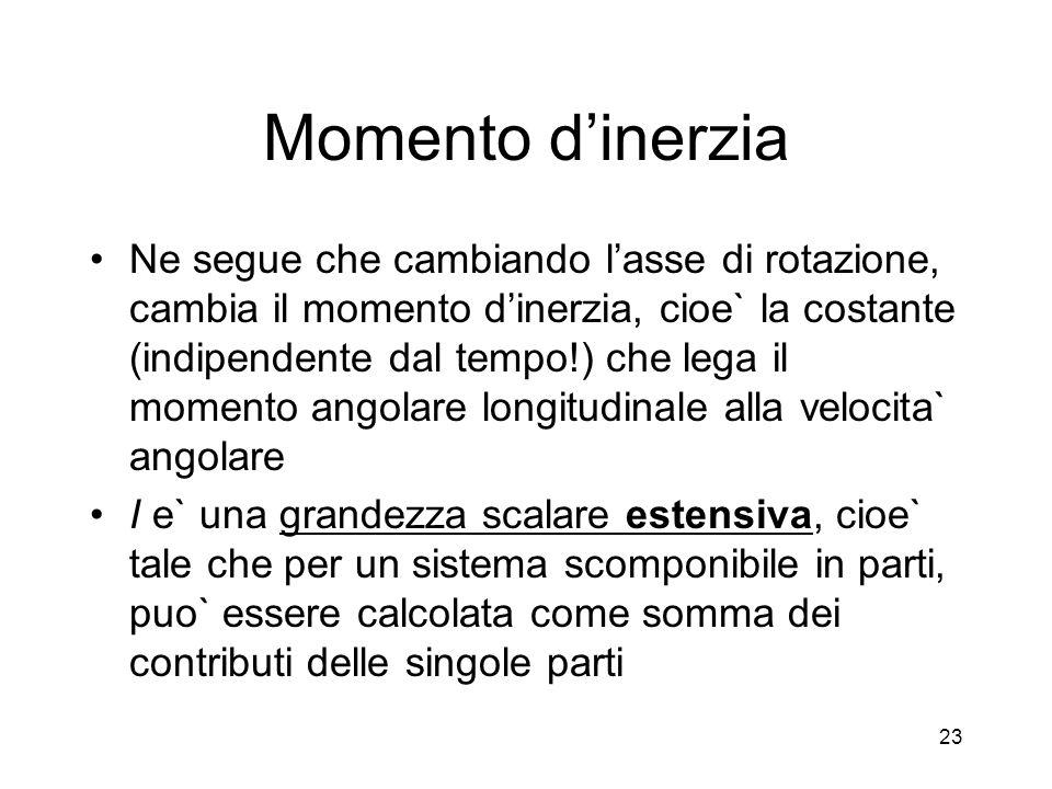 Momento dinerzia Ne segue che cambiando lasse di rotazione, cambia il momento dinerzia, cioe` la costante (indipendente dal tempo!) che lega il moment
