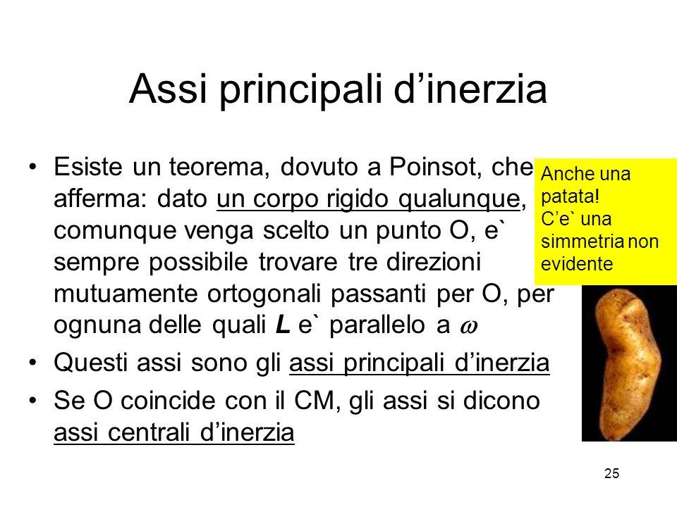 Assi principali dinerzia Esiste un teorema, dovuto a Poinsot, che afferma: dato un corpo rigido qualunque, comunque venga scelto un punto O, e` sempre