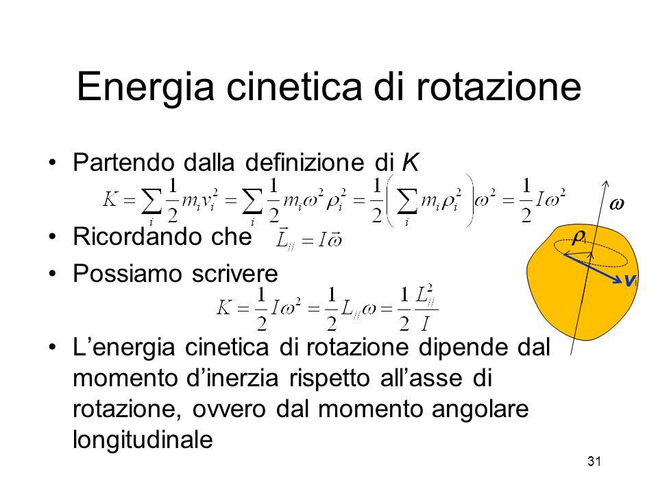 Energia cinetica di rotazione Partendo dalla definizione di K Ricordando che Possiamo scrivere Lenergia cinetica di rotazione dipende dal momento dine