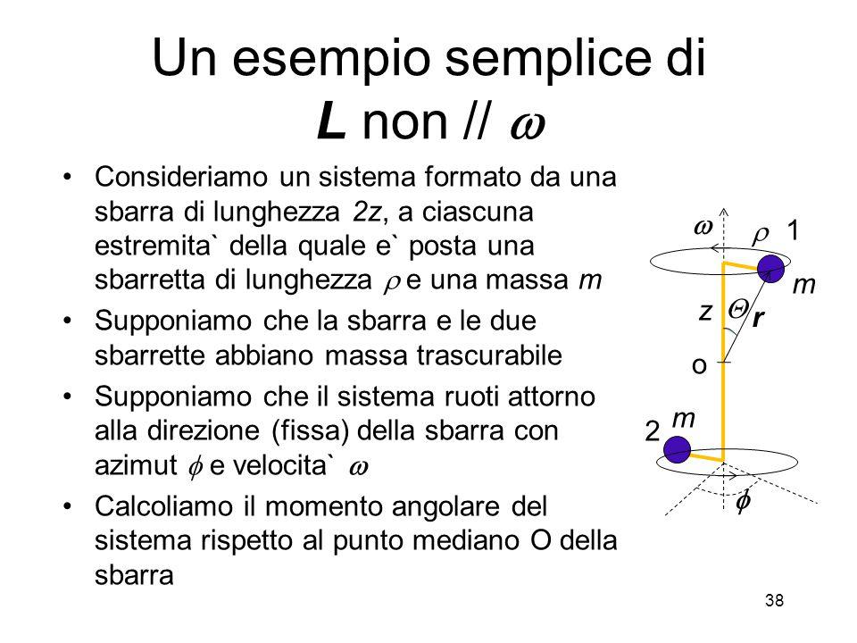 Un esempio semplice di L non // Consideriamo un sistema formato da una sbarra di lunghezza 2z, a ciascuna estremita` della quale e` posta una sbarrett