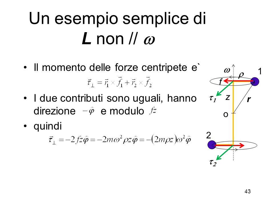 Il momento delle forze centripete e` I due contributi sono uguali, hanno direzione e modulo quindi Un esempio semplice di L non // o z f r 1 2 43