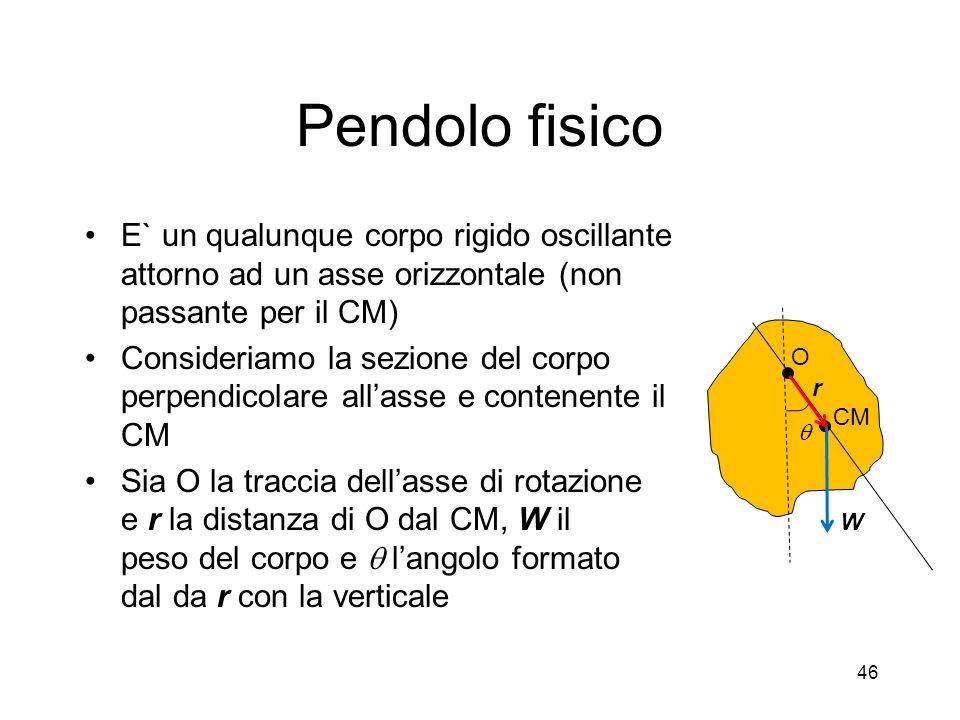 Pendolo fisico E` un qualunque corpo rigido oscillante attorno ad un asse orizzontale (non passante per il CM) Consideriamo la sezione del corpo perpe