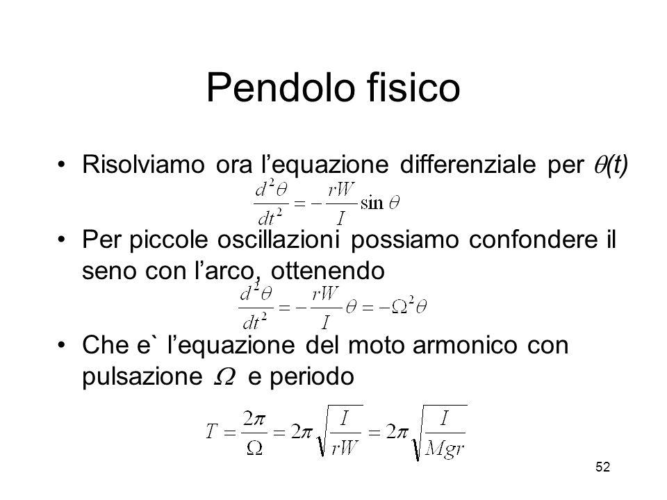 Risolviamo ora lequazione differenziale per (t) Per piccole oscillazioni possiamo confondere il seno con larco, ottenendo Che e` lequazione del moto a