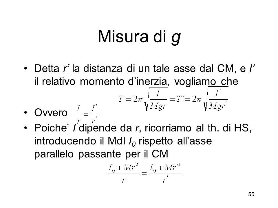 Misura di g Detta r la distanza di un tale asse dal CM, e I il relativo momento dinerzia, vogliamo che Ovvero Poiche I dipende da r, ricorriamo al th.