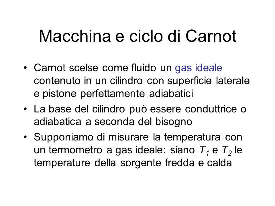 Macchina e ciclo di Carnot Carnot scelse come fluido un gas ideale contenuto in un cilindro con superficie laterale e pistone perfettamente adiabatici