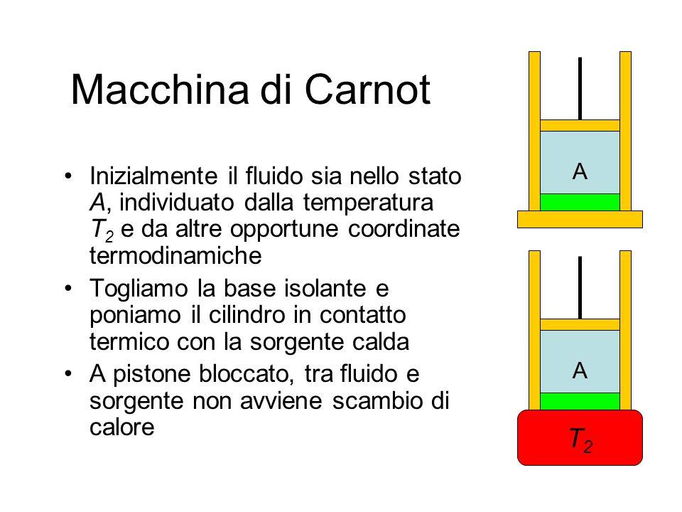 Macchina di Carnot 1) espansione isoterma Se facciamo espandere il fluido in modo reversibile, mantenendo il contatto con la sorgente calda, il fluido compie unespansione isoterma Durante questa espansione il fluido assorbe il calore Q 2 dalla sorgente calda (a temperatura costante T 2 ) Ad un certo punto interrompiamo lespansione e sia B lo stato del sistema T2T2 Q2Q2 B T2T2