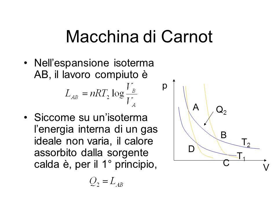Macchina di Carnot 2) espansione adiabatica Mettiamo il cilindro sulla base isolante e facciamo espandere il fluido in modo reversibile Poiché il fluido è isolato termicamente, questa espansione è adiabatica Durante questa espansione la temperatura decresce Arrestiamo lespansione quando si è raggiunta la temperatura della sorgente fredda Sia C lo stato del sistema corrispondente C