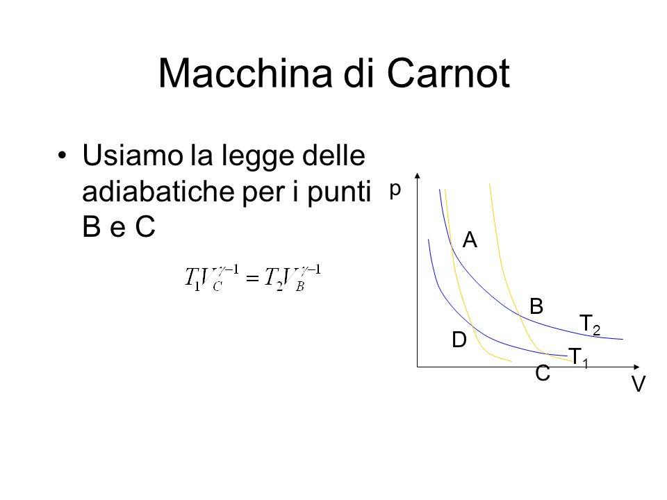 Macchina di Carnot Usiamo la legge delle adiabatiche per i punti B e C p V T1T1 T2T2 A D C B