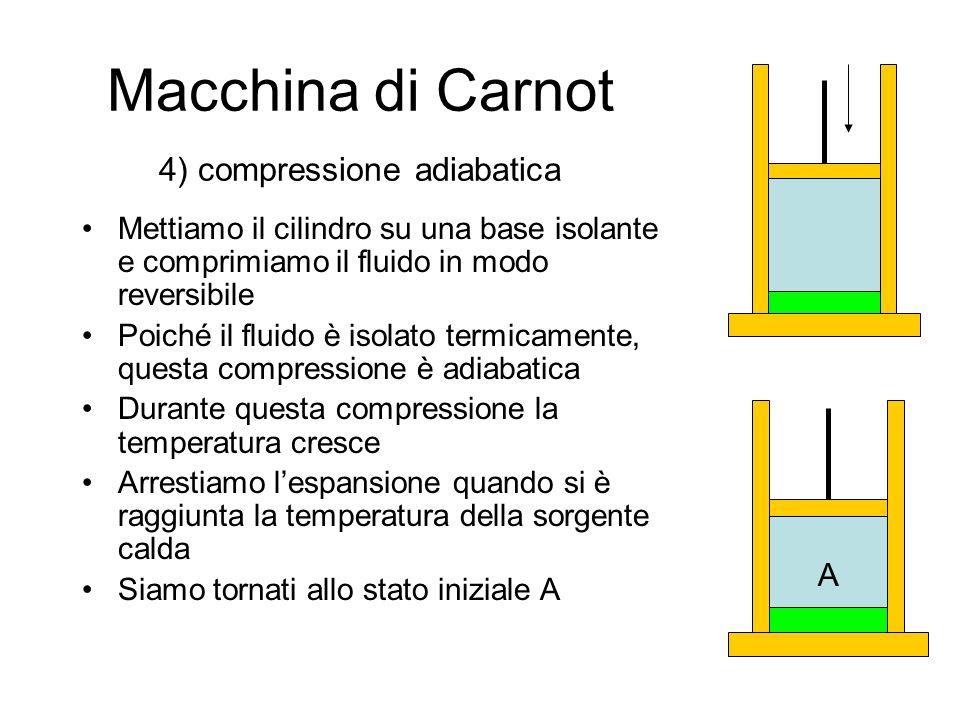Macchina di Carnot Usiamo la legge delle adiabatiche per i punti A e D Assieme allequazione delle adiabatiche per i punti B e C, segue p V T1T1 T2T2 A D C B