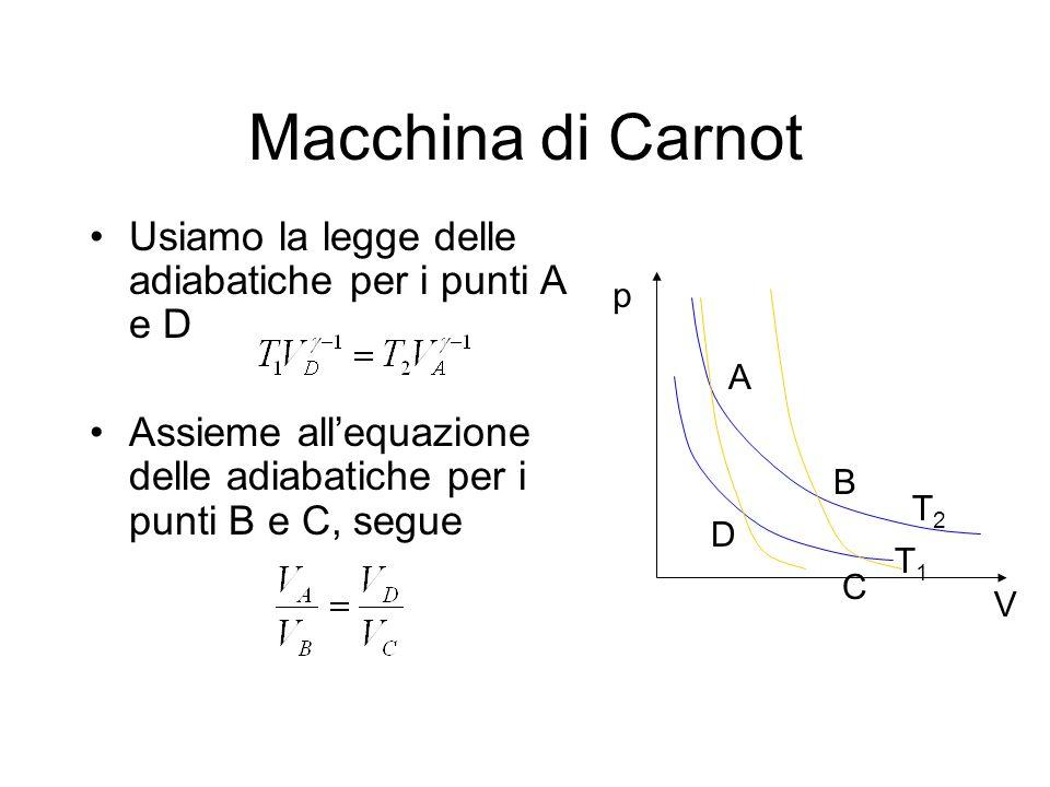 Rendimento di Carnot Inserendo nellespressione del rendimento i calori scambiati sulle isoterme e tenendo conto della relazione tra i volumi, otteniamo Cioe` il rendimento della macchina di Carnot dipende solo dalle temperature delle isoterme